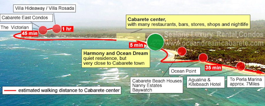 Cabarete-luxury-beachfront-condo-location